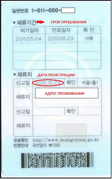 Регистрационная карта иностранца 외국인등록증